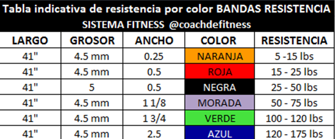 tabla resistencia bandas_002.xlsx
