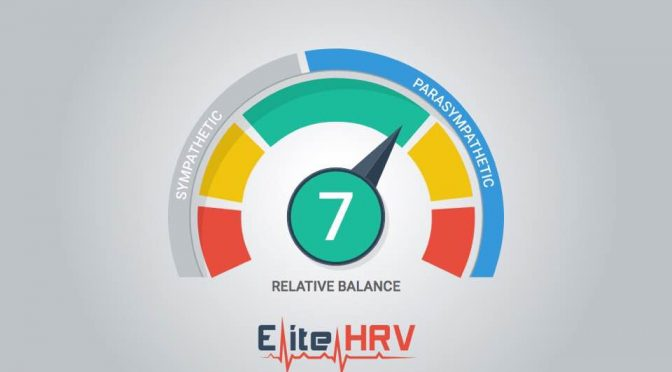 Indicador Heart rate variability (HRV)